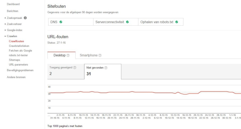 404 errors in Search Console