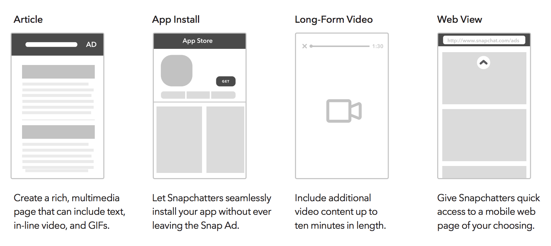 formaten-snapchat-ads