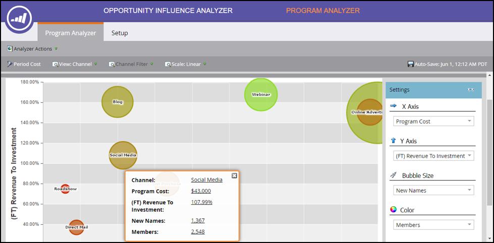 Program-Analyzer-Marketo