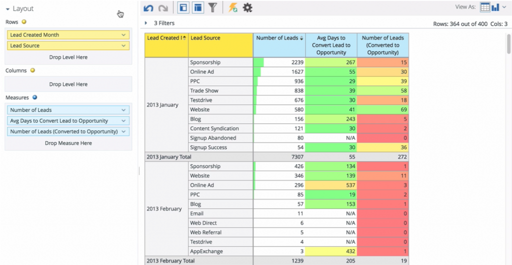 lead-report-marketo